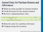 journal entry for purchase returns and allowances