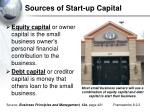 sources of start up capital