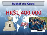 budget and quota