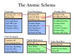 the atomic schema