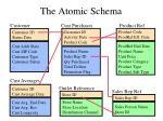 the atomic schema1