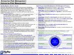 enterprise risk management enterprise risk management