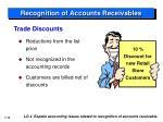 recognition of accounts receivables