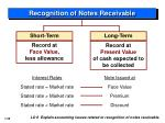 recognition of notes receivable2