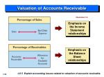 valuation of accounts receivable2
