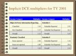 implicit dce multipliers for ty 2001