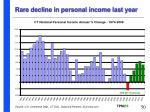 rare decline in personal income last year