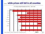 while prices still fell in all counties