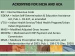 acronyms for ihcia and aca2