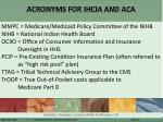 acronyms for ihcia and aca3
