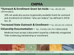 chipra