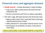 financial crises and aggregate demand1