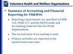 voluntary health and welfare organizations8