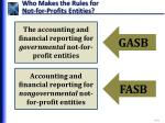 who makes the rules for not for profits entities