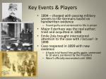 key events players