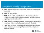 enrollment priority groups pgs1