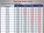 2014 safe harbor limits