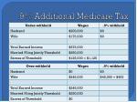 9 additional medicare tax1
