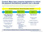 context many laws comprise legislation to reform the payment and delivery systems over a decade