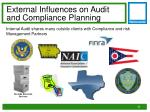 external influences on audit and compliance planning
