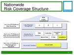 nationwide risk coverage structure
