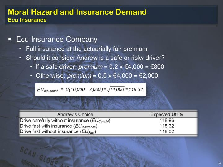 Moral Hazard and Insurance Demand