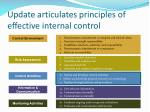 update articulates principles of effective internal control