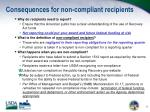 consequences for non compliant recipients