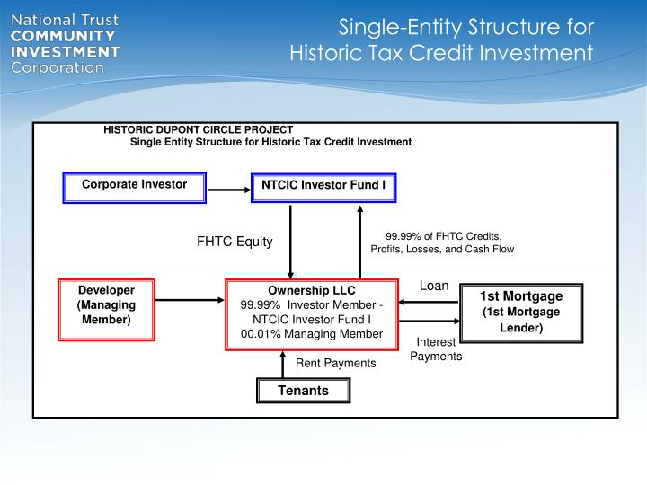 Single-Entity Structure for Historic Tax Credit Investment