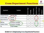 cross department functions