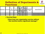 definition of departments functions