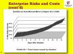 enterprise risks and costs cont d