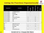 listing the functions organizationally