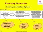 recovery scenarios