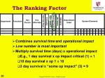 the ranking factor