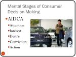 mental stages of consumer decision making