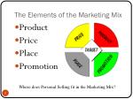the elements of the marketing mix