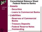 consolidated balance sheet federal reserve banks