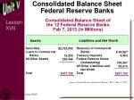 consolidated balance sheet federal reserve banks1