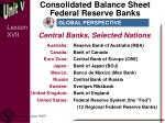consolidated balance sheet federal reserve banks2