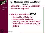 fed measures of the u s money supply2