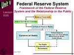 federal reserve system1