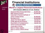 financial institutions1
