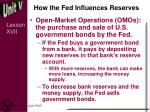 how the fed influences reserves