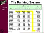 the banking system1