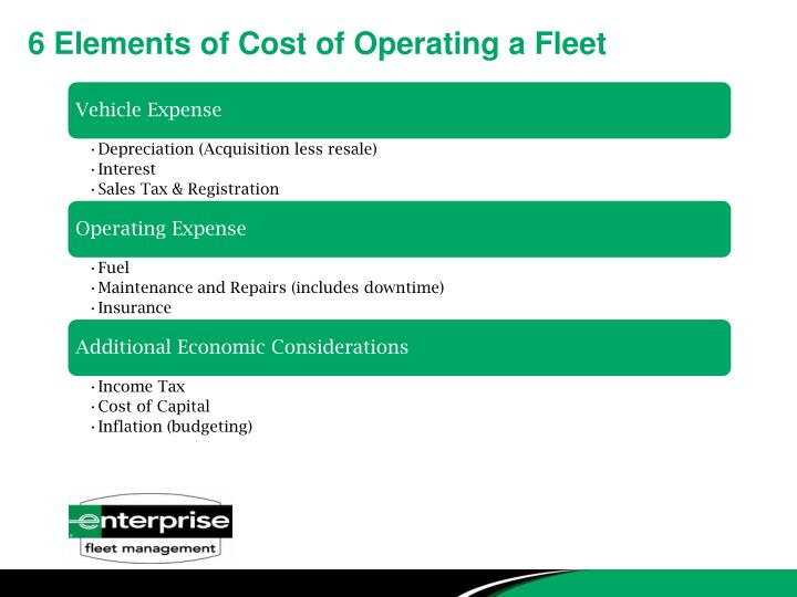 6 Elements of Cost of Operating a Fleet