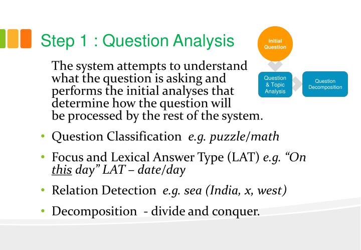 Step 1 : Question Analysis