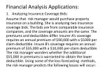 financial analysis applications