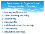 7 components to organizational change for the 21 st century