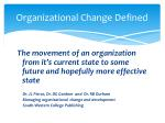 organizational change defined
